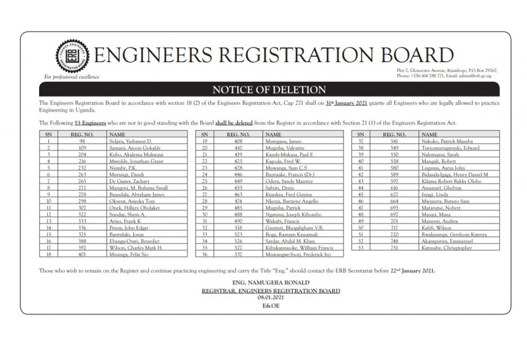 Notice of Deletion of the following engineers who are not in good standing with the Engineers Registration Board of Uganda on 31st January